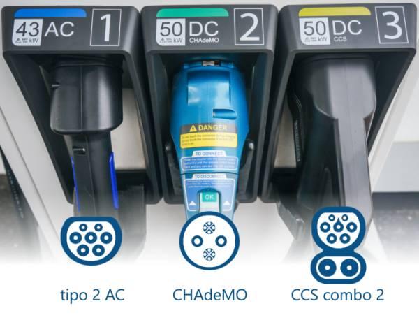 Conectores para recarga de carros elétricos [159374829615937482967008437445.png]