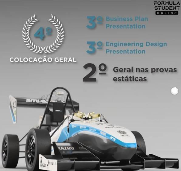 Fórmula SAE em 2020, foi marcado também pela crise de COVID-19, diversas foram as adptações necessárias para andamento dos projetos nas equipes e as competições tiveram também suas mudanças, se tornando totalmente ou parcialmente online. [1606158123160615812324692562.png]