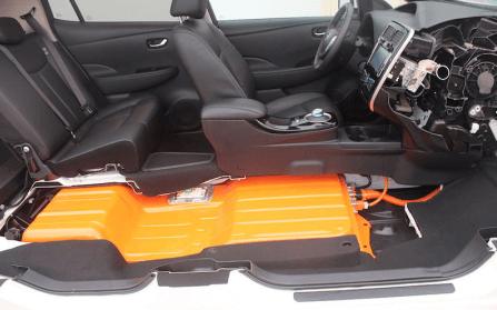 A bateria de um carro elétrico é carregada nas estações de recarga. Carregar um carro elétrico é muito simples, seguro e pode ser também muito rápido. [15603672811560367281888374860.png]